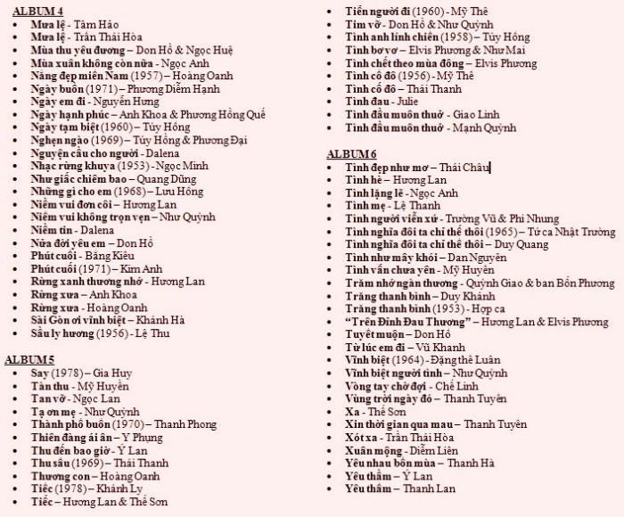 DanhSachNhacLamPhuong-List2