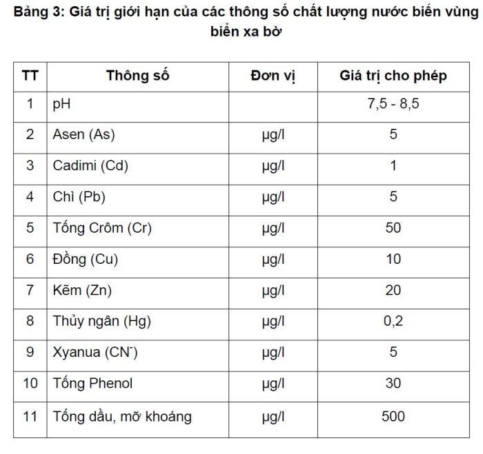 Tran Tam 14