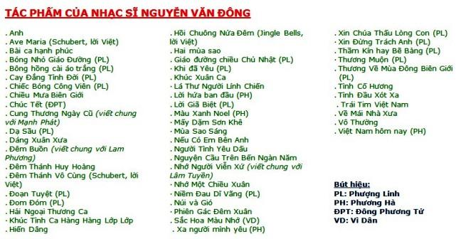 NguyenVanDong-TacPham1