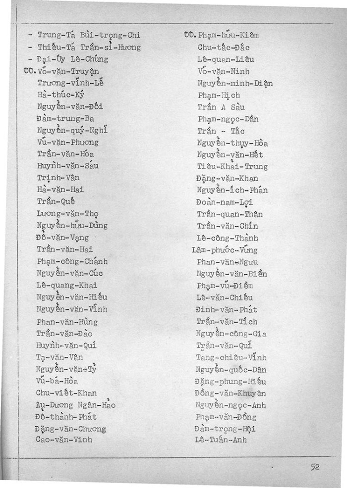 le-phat-thuong-1970-71_danh-sach-an-nhan_Page_2