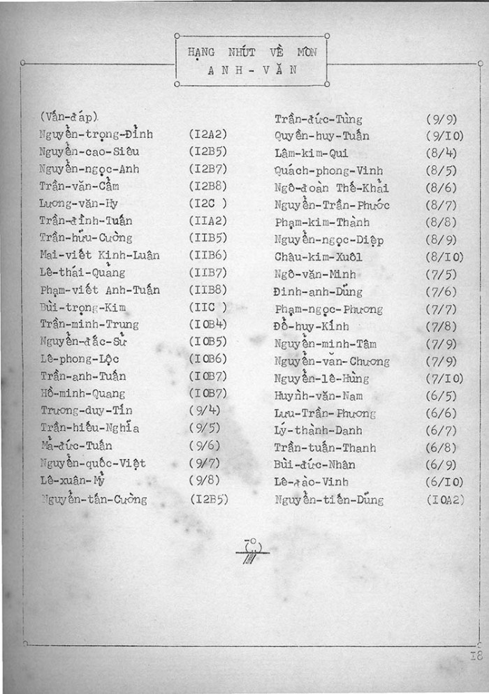 le-phat-thuong-1970-71_hoc-sinh-xuat-sac-cac-mon_Page_06