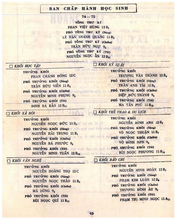 54 PK 75 - ban-chap-hanh-hoc-sinh-1974-75
