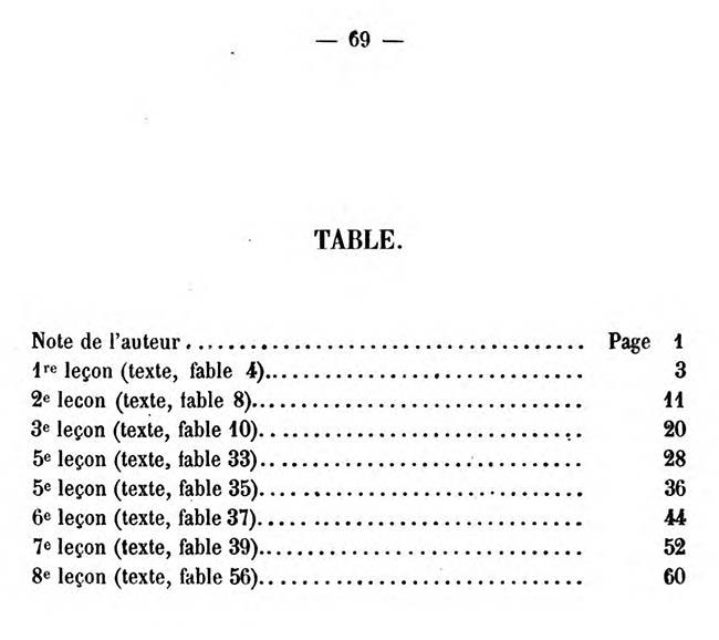 Cours pratique de langue annamite 71